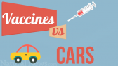 Vaccines Cars